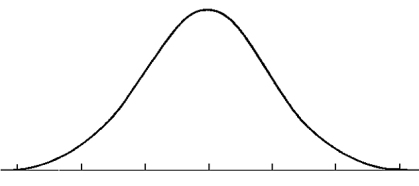 bell-curve-1
