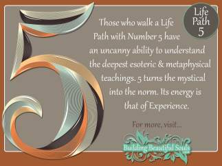 Numerology-5-Number-5-Symbols-Meanings-1280x960
